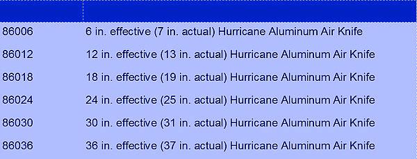 Aluminium Hurricane Series 86000